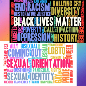 Word clouds for black lives matter and sexual orientation and identity